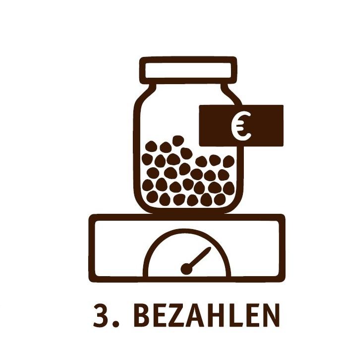 Unverpackt einkaufen Schritt drei Ware bezahlen
